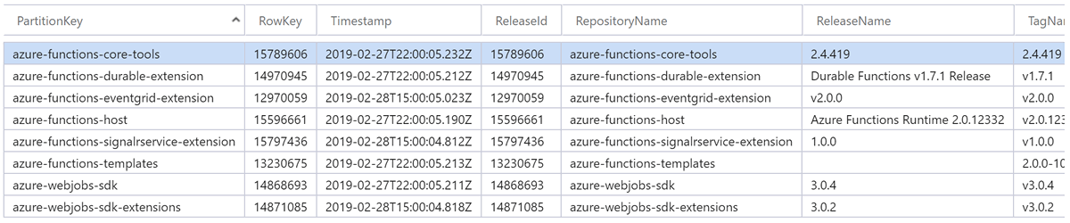 Azure Storage Table with release info from GitHub.